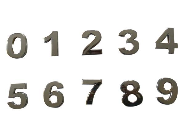 RAKAM (0,1,2,3,4,5,6,7,8,9)